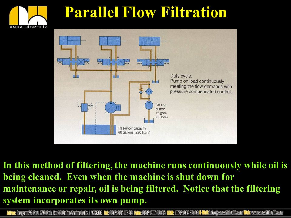 Parallel Flow Filtration In this method of filtering, the machine runs continuously while oil is being cleaned. Even when the machine is shut down for