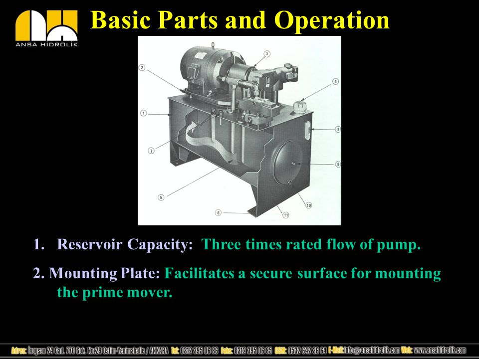 Basic Parts and Operation 1.Reservoir Capacity: Three times rated flow of pump. 2. Mounting Plate: Facilitates a secure surface for mounting the prime