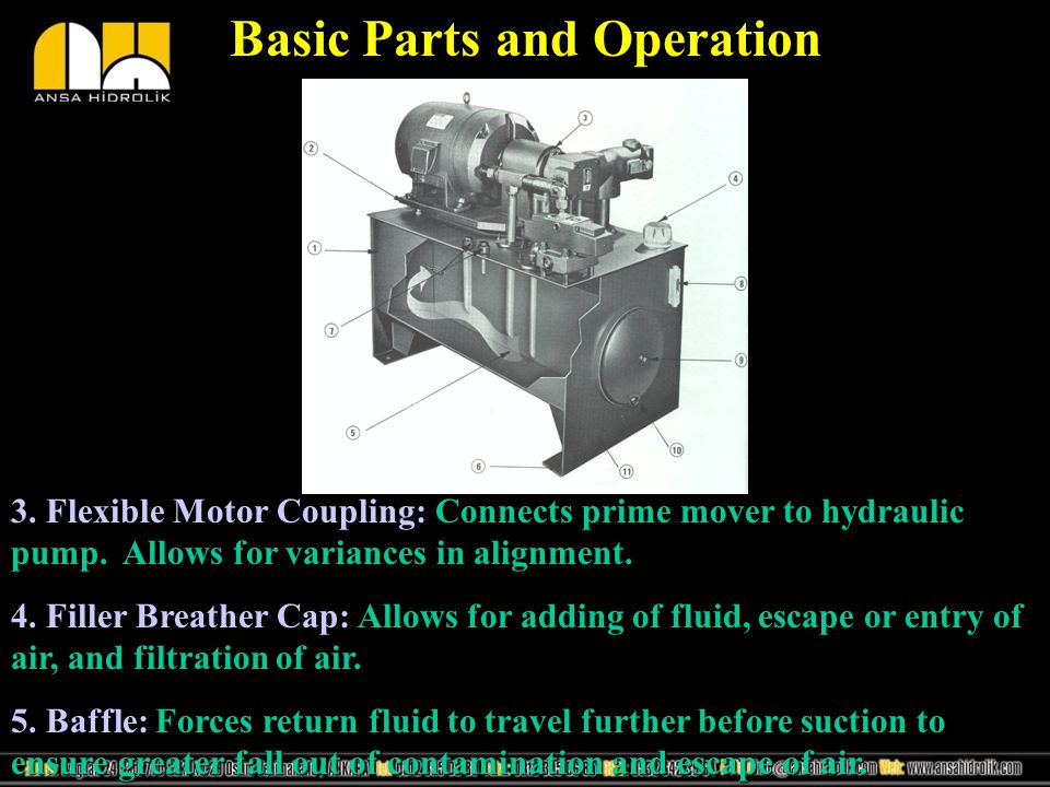 Basic Parts and Operation 3. Flexible Motor Coupling: Connects prime mover to hydraulic pump. Allows for variances in alignment. 4. Filler Breather Ca