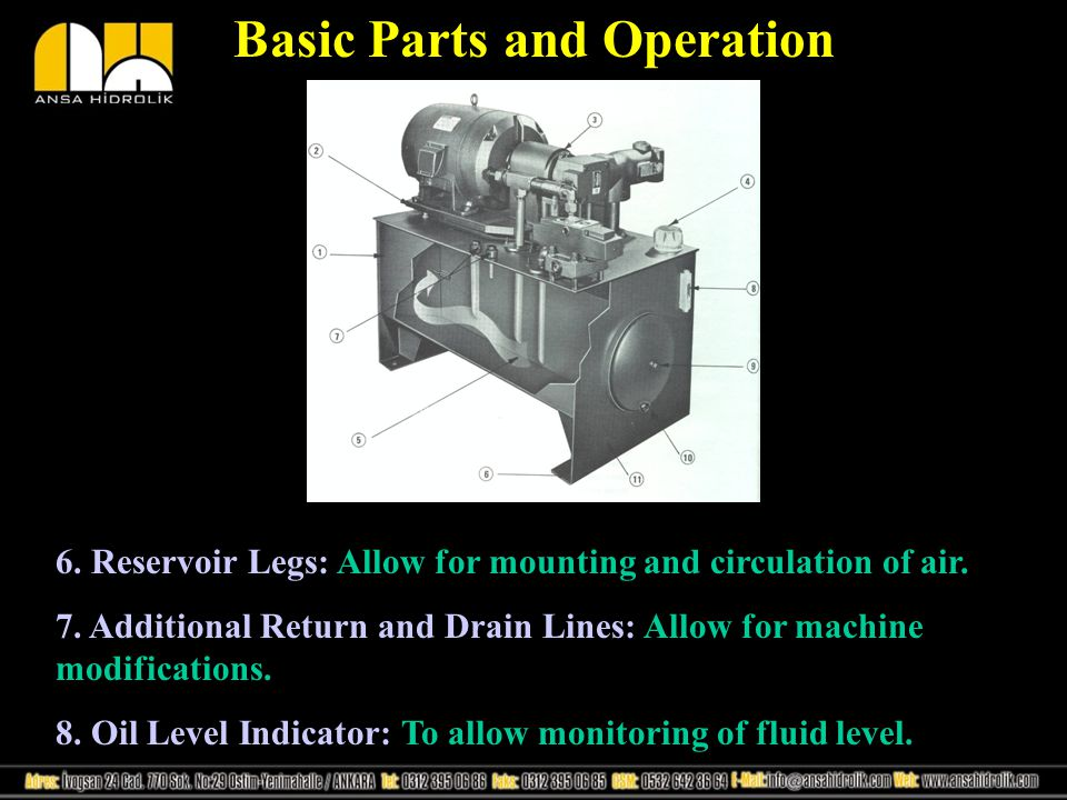 Basic Parts and Operation 6. Reservoir Legs: Allow for mounting and circulation of air. 7. Additional Return and Drain Lines: Allow for machine modifi