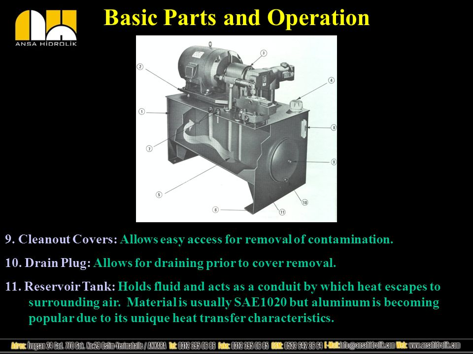 Reservoir Types Conventional Overhead L-Shaped Conventional Overhead L-Shaped Conventional reservoirs, also known as flat tops, are by far the most common designed for motors of 7.5 to 40 horsepower.