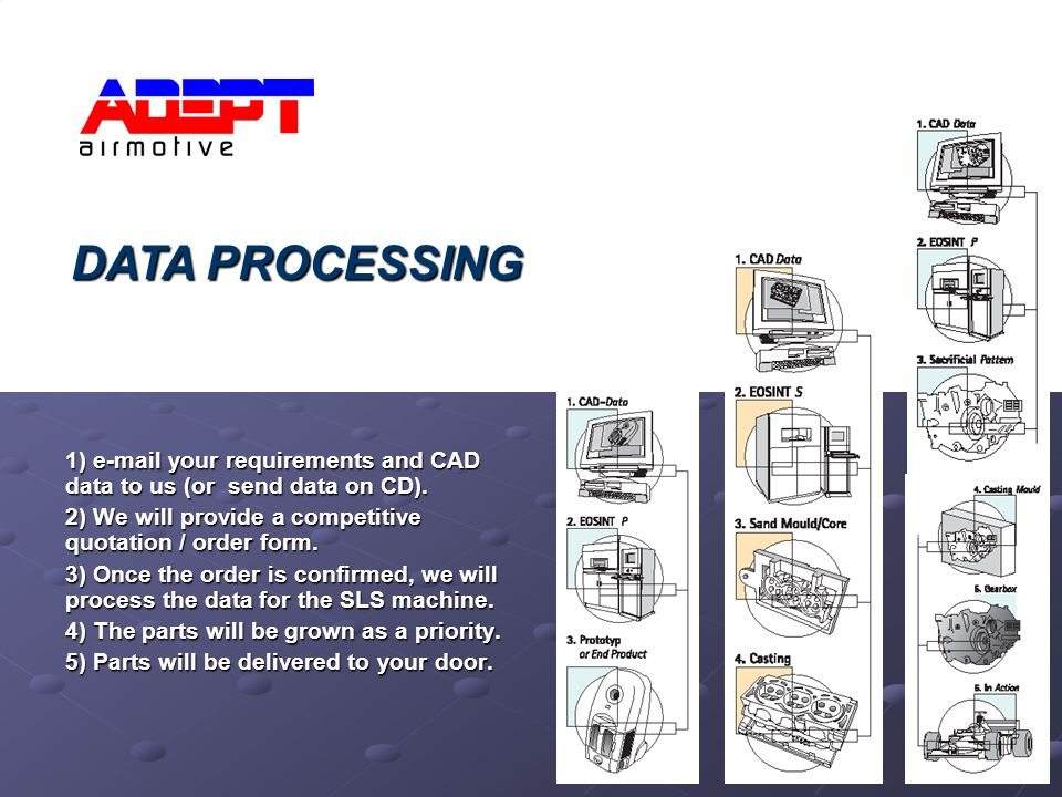 1) e-mail your requirements and CAD data to us (or send data on CD).