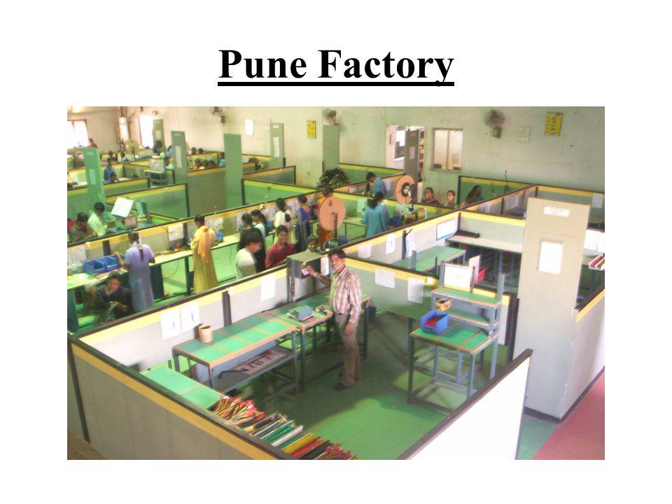 Aurangabad Factory