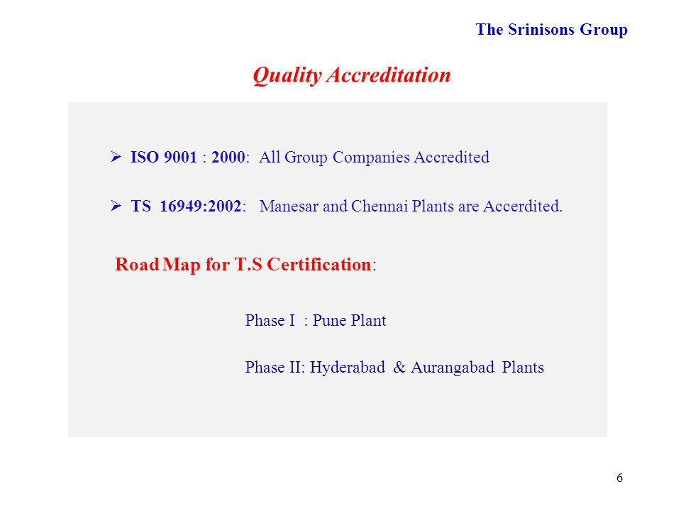 ISO 9001 : 2000: All Group Companies Accredited TS 16949:2002: Manesar and Chennai Plants are Accerdited.