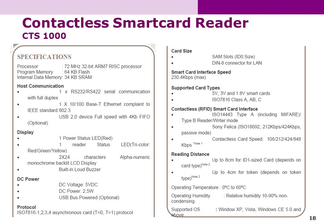 18 Contactless Smartcard Reader CTS 1000