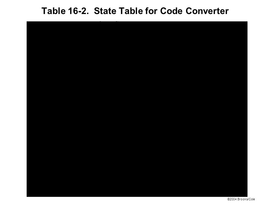 ©2004 Brooks/Cole Table 16-2. State Table for Code Converter