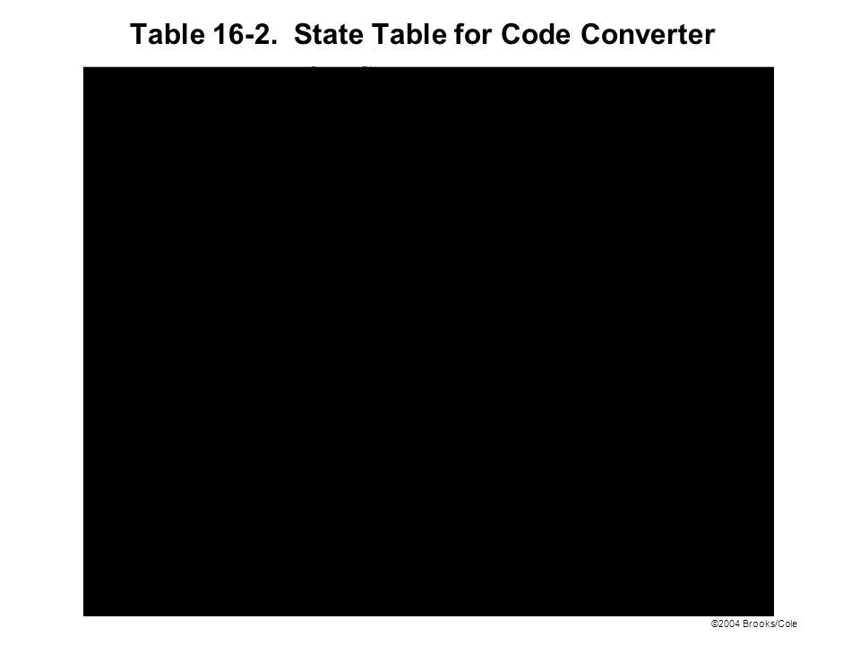 ©2004 Brooks/Cole Figure 16-8: Output Circuit for Comparator
