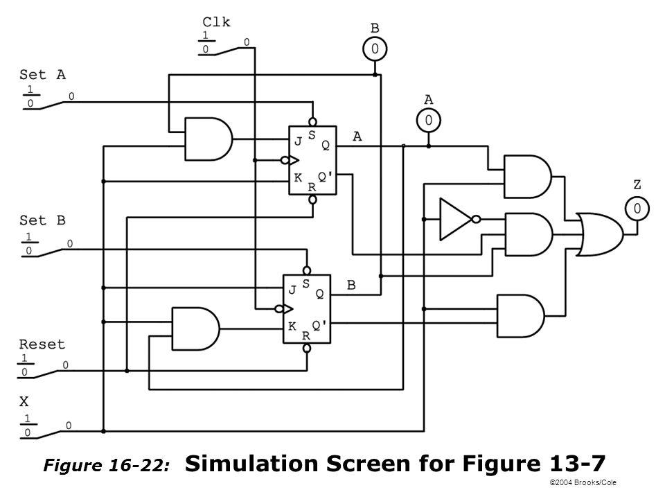 ©2004 Brooks/Cole Figure 16-22: Simulation Screen for Figure 13-7
