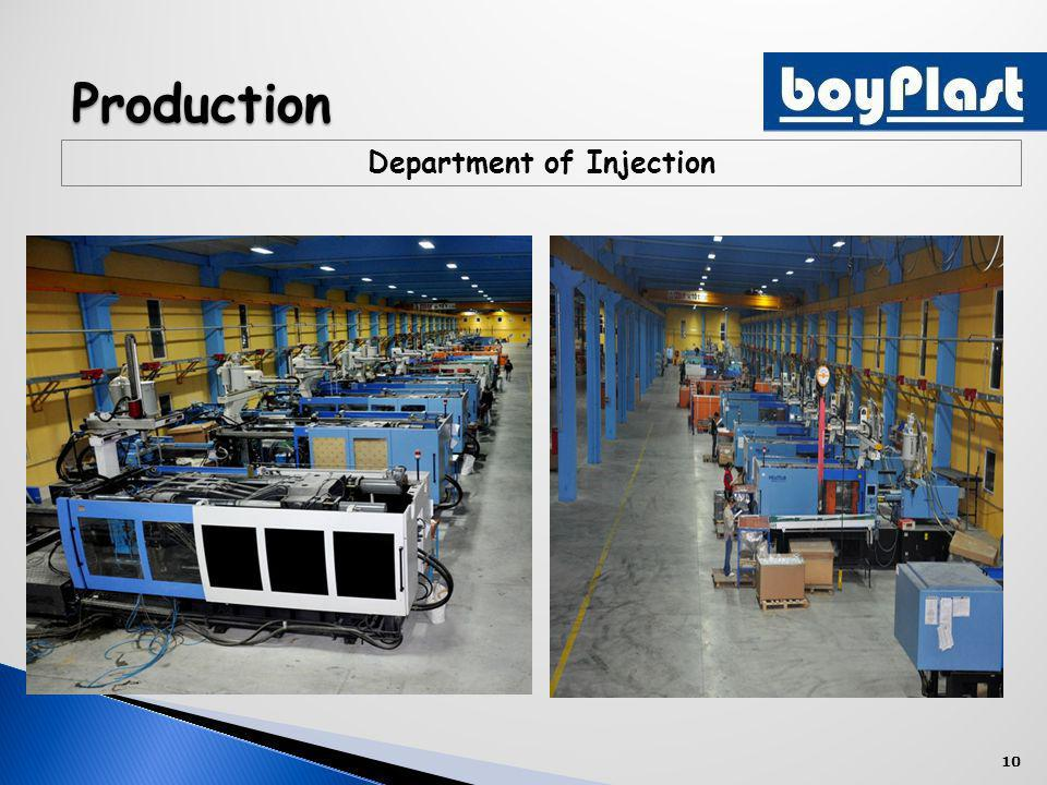 10 Production Department of Injection