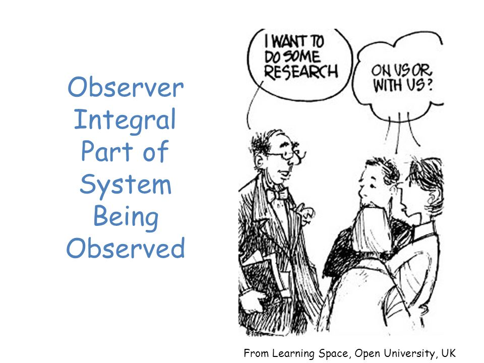 Observer Integral Part of System Being Observed From Learning Space, Open University, UK