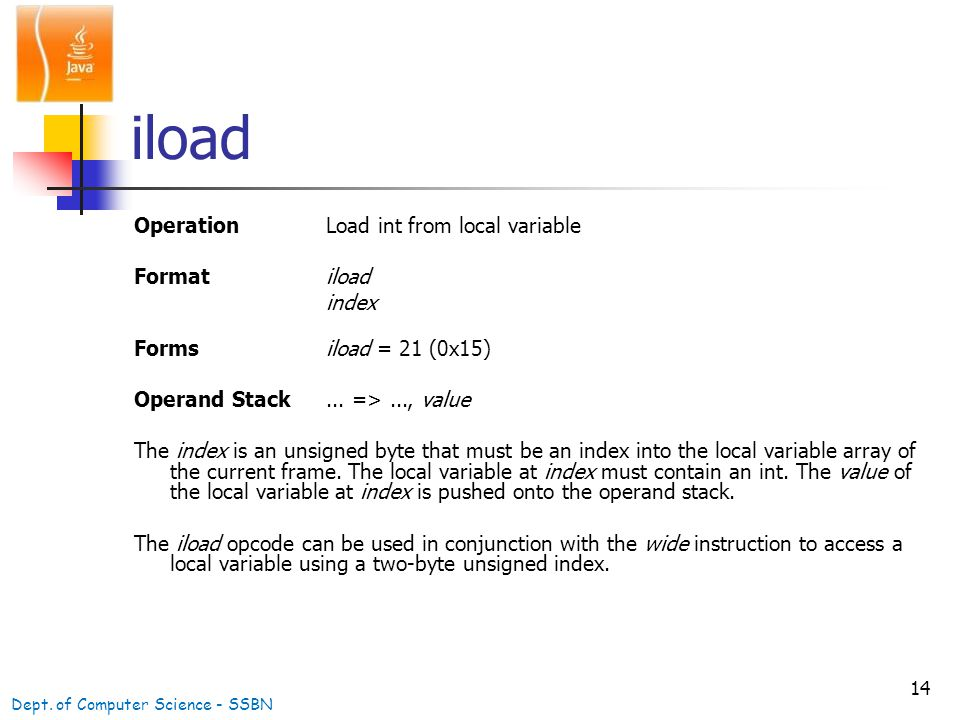 14 iload OperationLoad int from local variable Formatiload index Formsiload = 21 (0x15) Operand Stack...