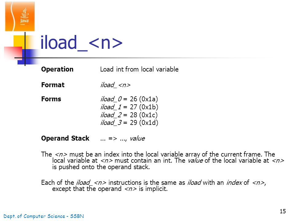 15 iload_ OperationLoad int from local variable Formatiload_ Formsiload_0 = 26 (0x1a) iload_1 = 27 (0x1b) iload_2 = 28 (0x1c) iload_3 = 29 (0x1d) Operand Stack...