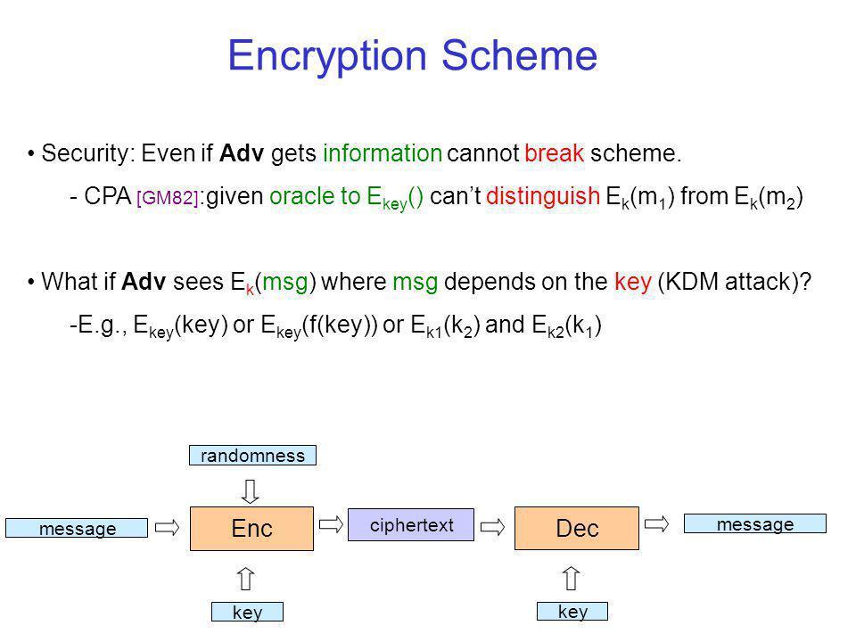 F-KDM Security [BlackRogawayShrimpton02] : Adv gets E k (f(k)) for f F Circular security [CamenischLysyanskaya01] : Adv gets E k1 (k 2 ), E k2 (k 3 )…, E ki (k 1 ) Can we achieve KDM/circular security.