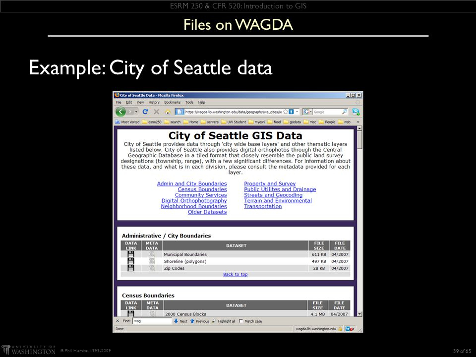 ESRM 250 & CFR 520: Introduction to GIS © Phil Hurvitz, 1999-2009 Example: City of Seattle data 39 of 65 Files on WAGDA