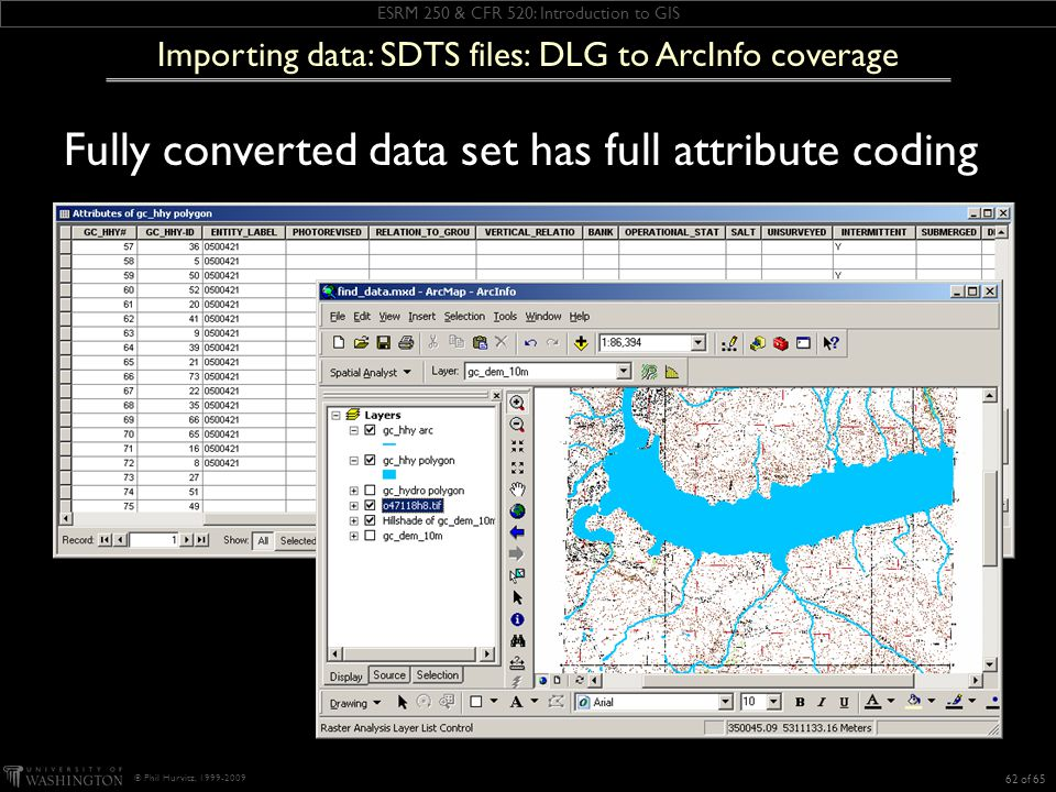 ESRM 250 & CFR 520: Introduction to GIS © Phil Hurvitz, 1999-2009 Fully converted data set has full attribute coding 62 of 65 Importing data: SDTS files: DLG to ArcInfo coverage