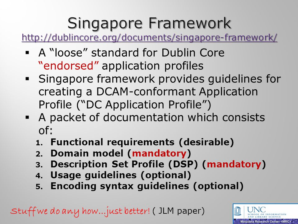 A loose standard for Dublin Core endorsed application profiles Singapore framework provides guidelines for creating a DCAM-conformant Application Profile (DC Application Profile) A packet of documentation which consists of: 1.