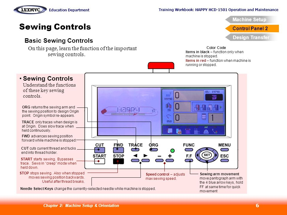 Training Workbook: HAPPY HCD-1501 Operation and Maintenance Education Department Machine Setup Control Panel 2 Design Transfer Chapter 2: Machine Setup & Orientation 6 Sewing Controls Understand the functions of these key sewing controls.