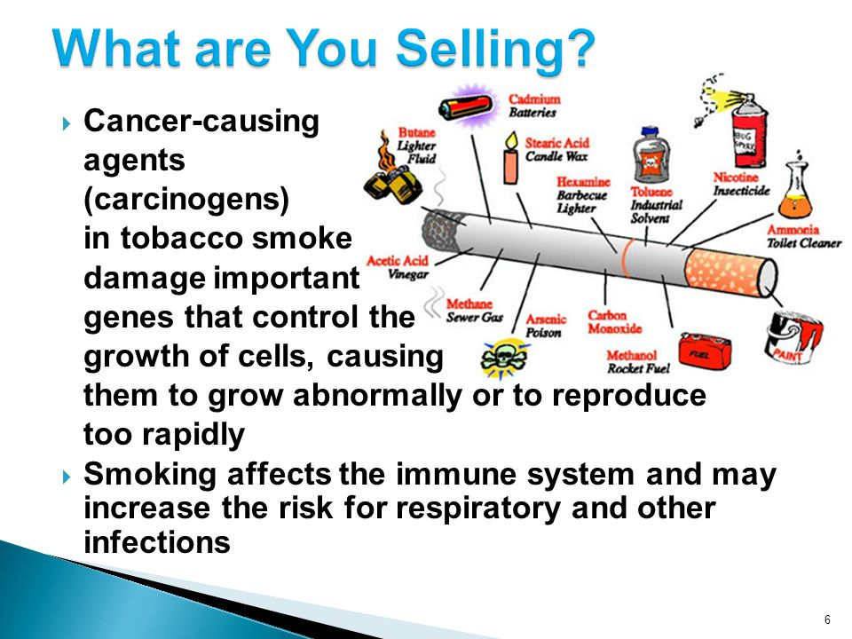 6 Cancer-causing agents (carcinogens) in tobacco smoke damage important genes that control the growth of cells, causing them to grow abnormally or to