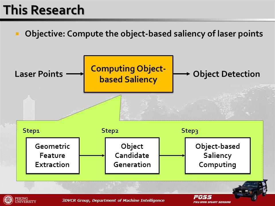 3DVCR Group, Department of Machine Intelligence Experimental Platform LMS GPSIMU LMS
