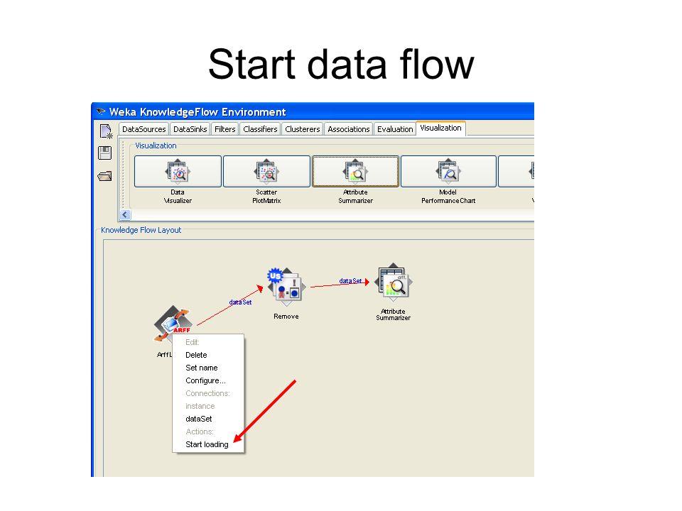 Start data flow