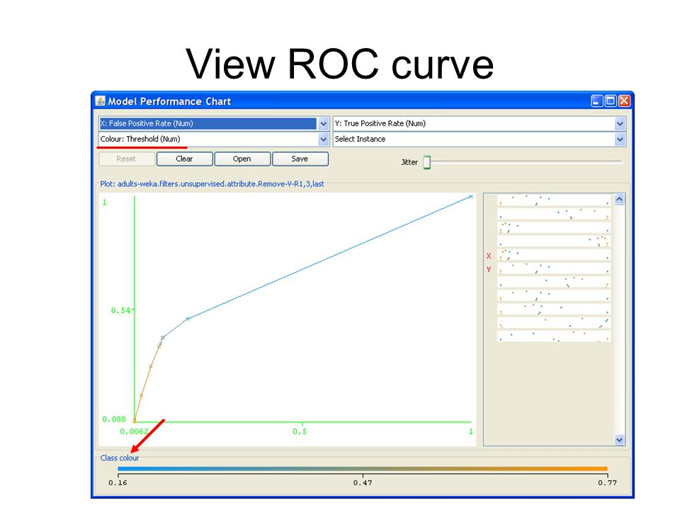 View ROC curve