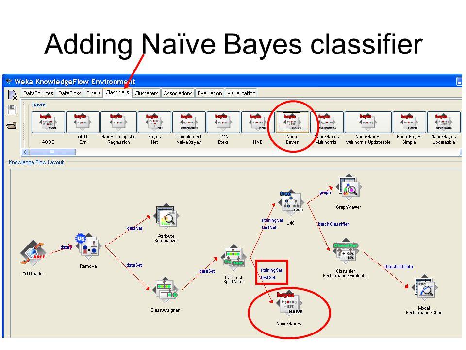 Adding Naïve Bayes classifier