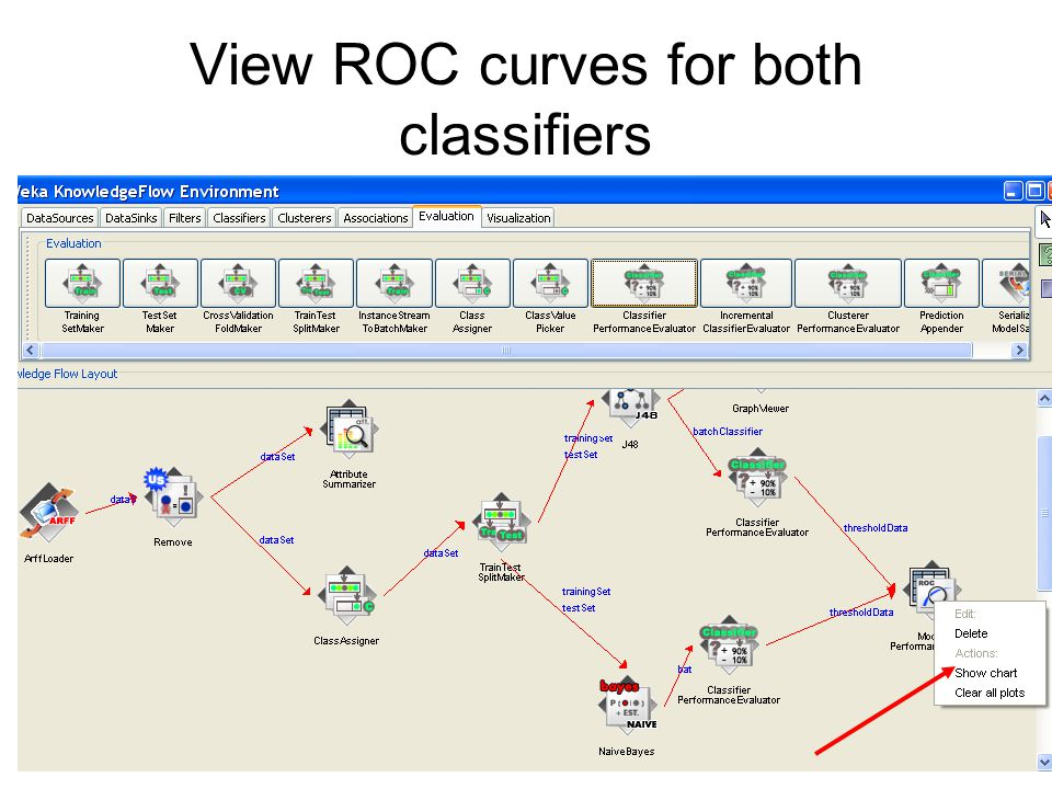 View ROC curves for both classifiers