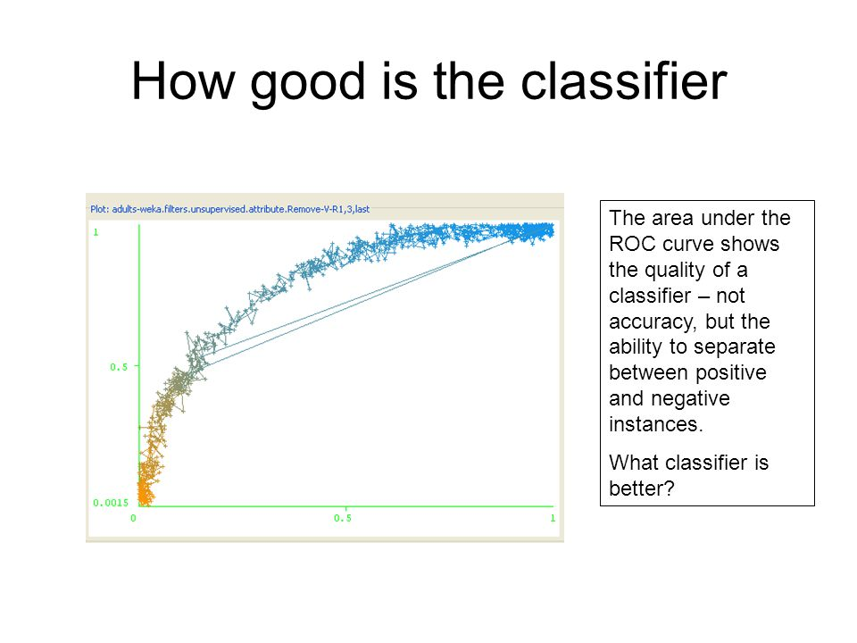 How good is the classifier The area under the ROC curve shows the quality of a classifier – not accuracy, but the ability to separate between positive and negative instances.