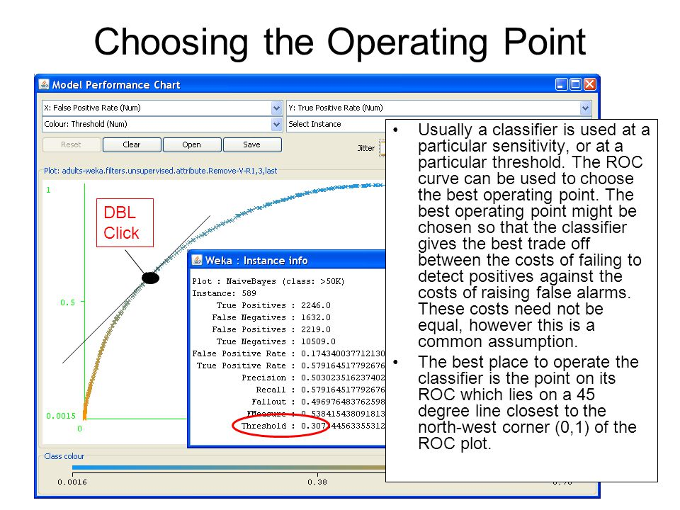 Choosing the Operating Point Usually a classifier is used at a particular sensitivity, or at a particular threshold.