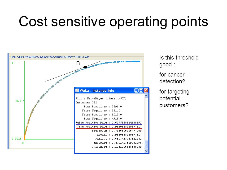 Cost sensitive operating points B Is this threshold good : for cancer detection.