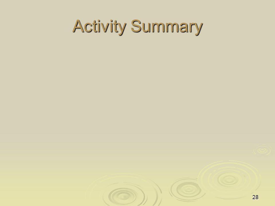 28 Activity Summary