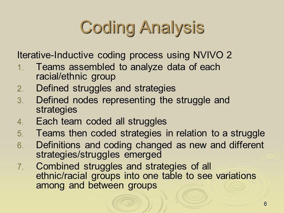 6 Coding Analysis Iterative-Inductive coding process using NVIVO 2 1.