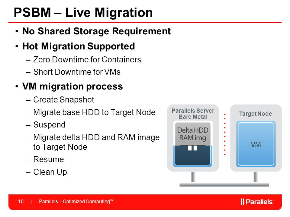 Parallels – Optimized Computing TM 10 PSBM – Live Migration No Shared Storage Requirement Hot Migration Supported –Zero Downtime for Containers –Short