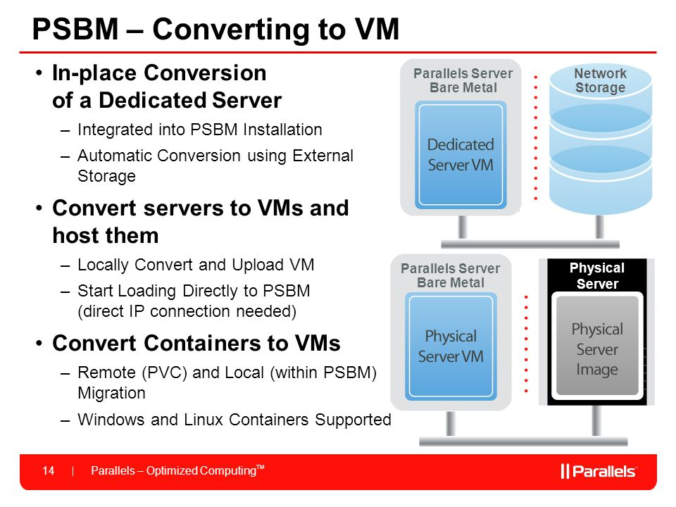 Parallels – Optimized Computing TM 14 PSBM – Converting to VM In-place Conversion of a Dedicated Server –Integrated into PSBM Installation –Automatic