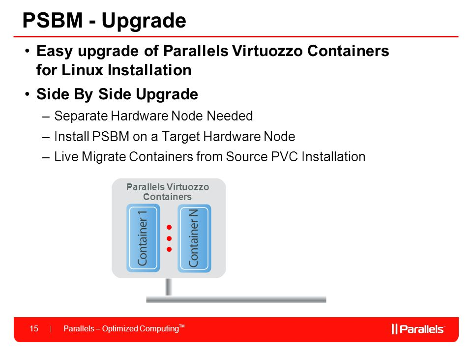 Parallels – Optimized Computing TM 15 PSBM - Upgrade Easy upgrade of Parallels Virtuozzo Containers for Linux Installation Side By Side Upgrade –Separ