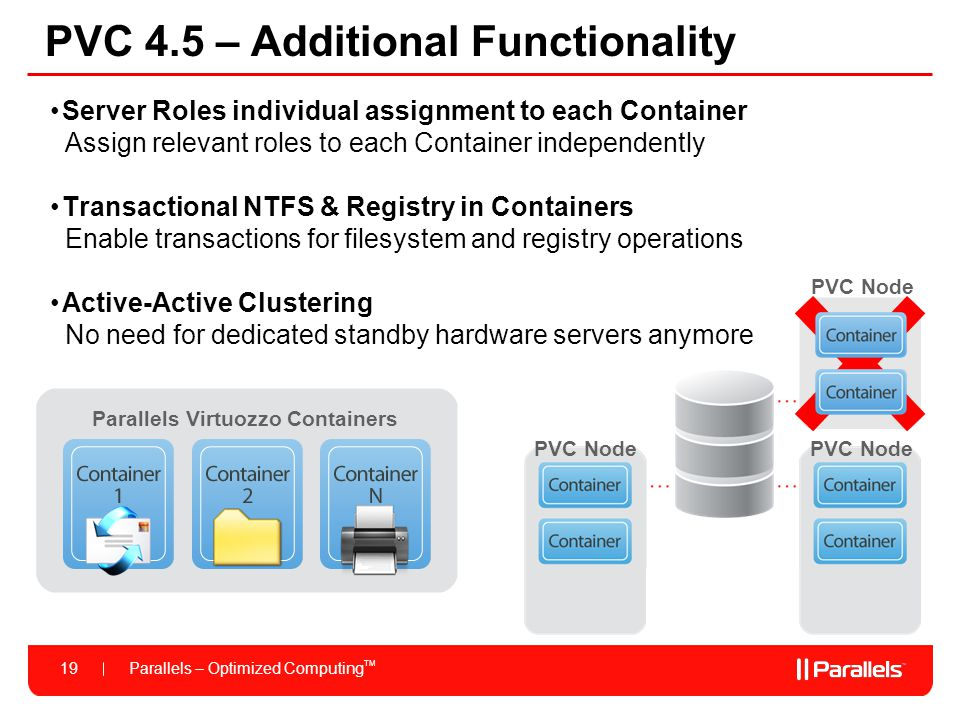Parallels – Optimized Computing TM 19 PVC 4.5 – Additional Functionality Server Roles individual assignment to each Container Assign relevant roles to