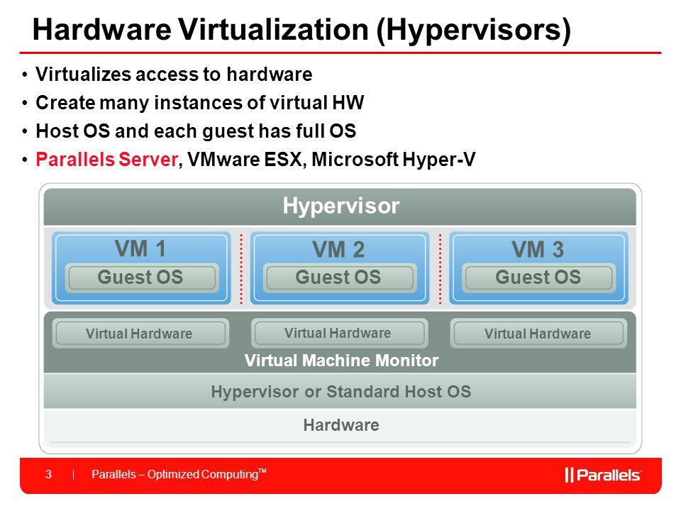 Parallels – Optimized Computing TM 3 Hardware Virtualization (Hypervisors) Virtualizes access to hardware Create many instances of virtual HW Host OS