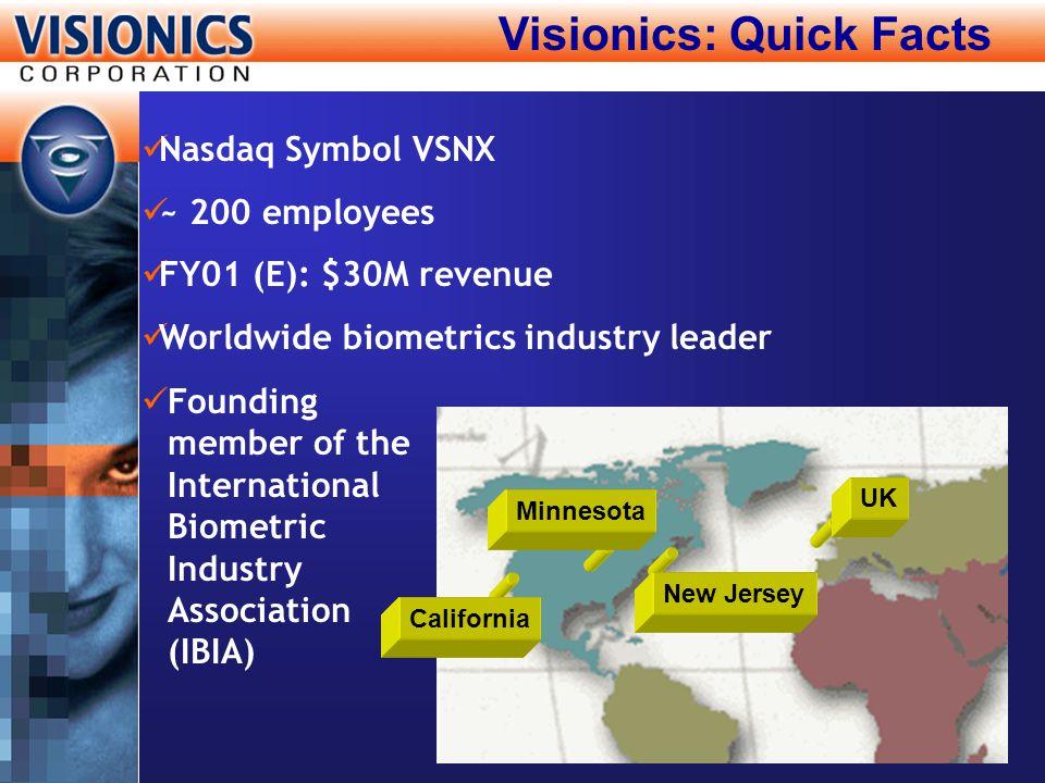 Visionics: Quick Facts UK California New Jersey Minnesota Nasdaq Symbol VSNX ~ 200 employees FY01 (E): $30M revenue Worldwide biometrics industry leader Founding member of the International Biometric Industry Association (IBIA)