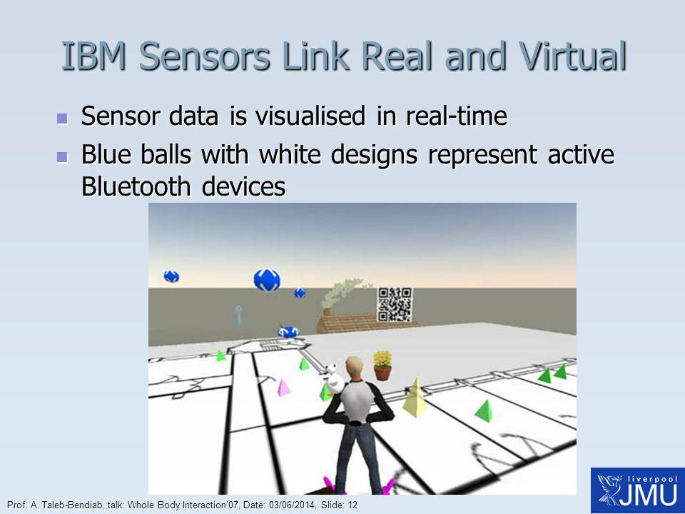 Prof. A. Taleb-Bendiab, talk: Whole Body Interaction07, Date: 03/06/2014, Slide: 12 IBM Sensors Link Real and Virtual Sensor data is visualised in rea