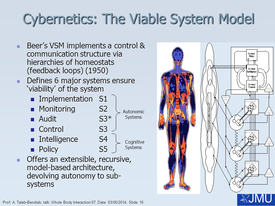 Prof. A. Taleb-Bendiab, talk: Whole Body Interaction07, Date: 03/06/2014, Slide: 16 Cybernetics: The Viable System Model Beers VSM implements a contro