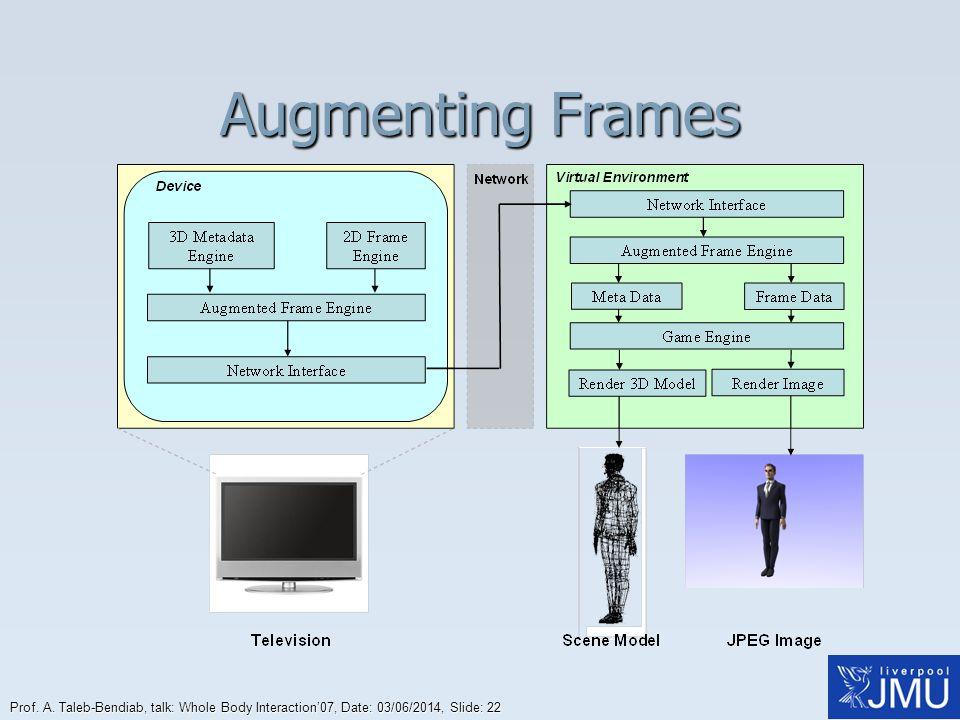 Prof. A. Taleb-Bendiab, talk: Whole Body Interaction07, Date: 03/06/2014, Slide: 22 Augmenting Frames