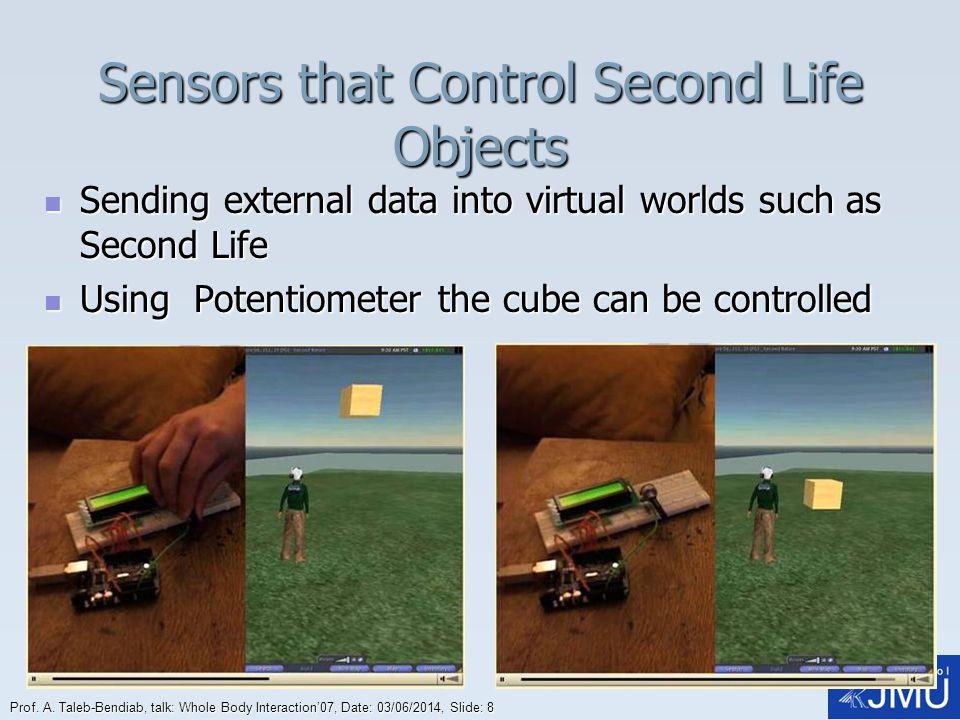 Prof. A. Taleb-Bendiab, talk: Whole Body Interaction07, Date: 03/06/2014, Slide: 8 Sensors that Control Second Life Objects Sending external data into