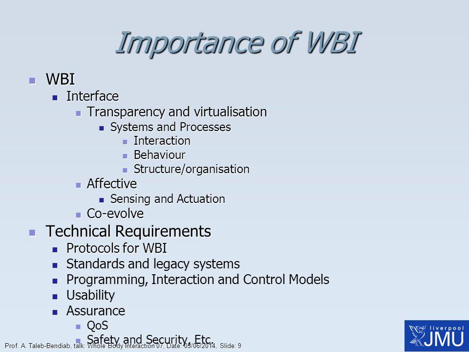 Prof. A. Taleb-Bendiab, talk: Whole Body Interaction07, Date: 03/06/2014, Slide: 9 Importance of WBI WBI WBI Interface Interface Transparency and virt