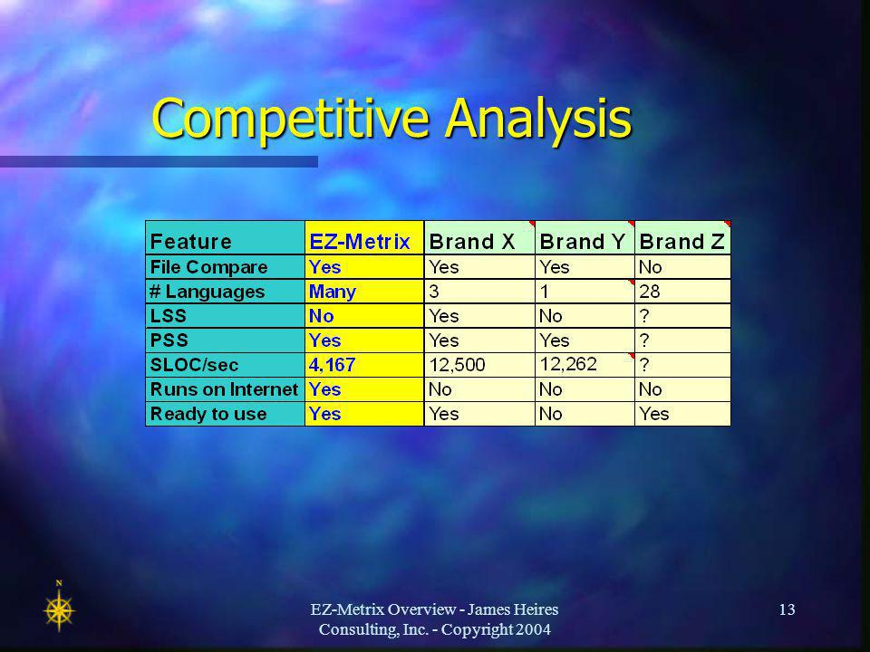 EZ-Metrix Overview - James Heires Consulting, Inc. - Copyright 2004 13 Competitive Analysis