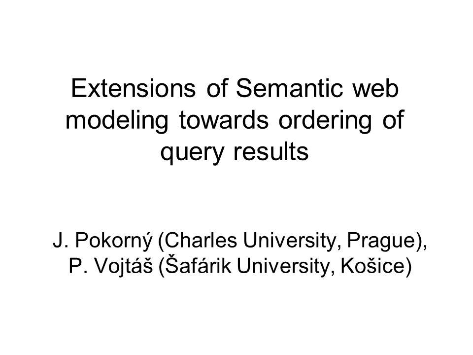 Vienna June 20th, 2005W3C and Semantic Web12 Unicode RDF + RDFSchema ontology logic proof URI XML + name spaces + XMLSchema optimisation security trust Semantic web according to Tim Berners-Lee et al Machine processing J.