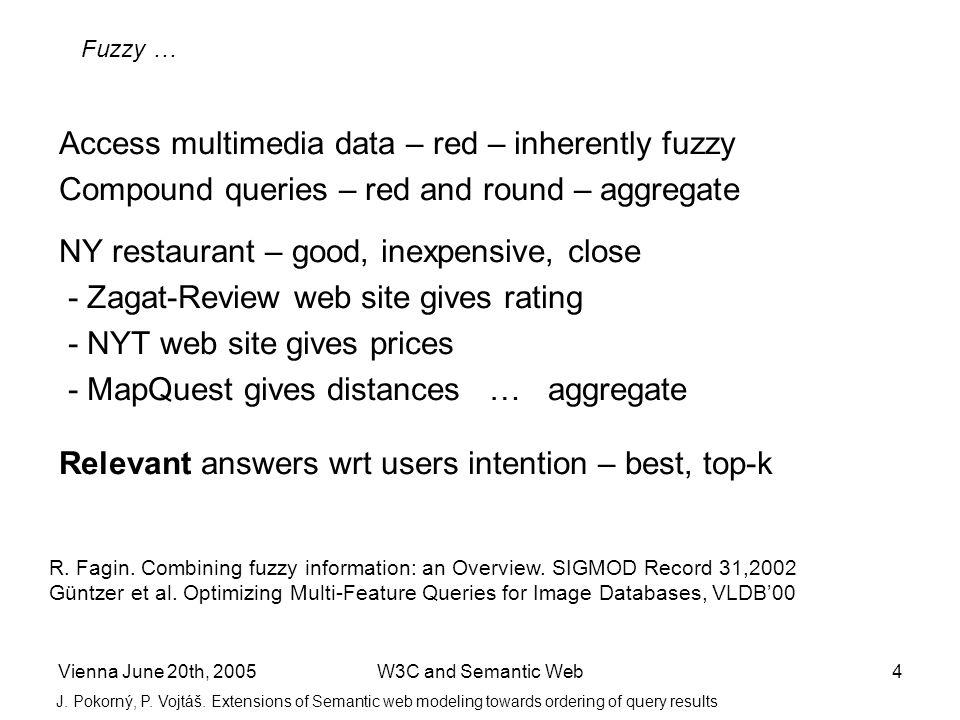 Vienna June 20th, 2005W3C and Semantic Web5 J.Pokorný, P.