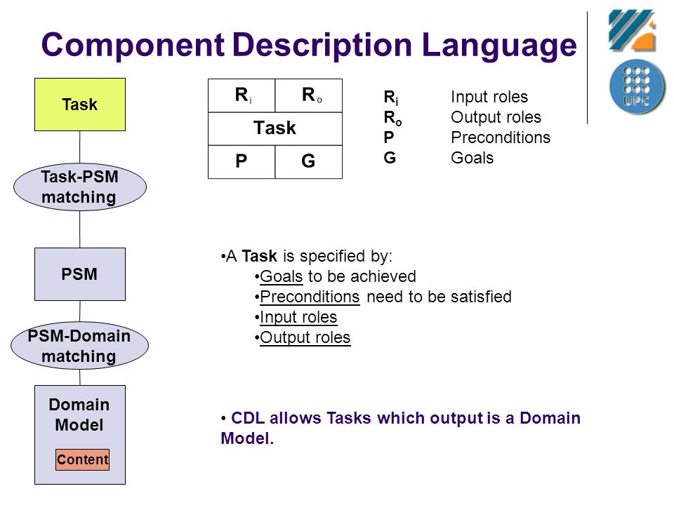 Component Description Language A Task is specified by: Goals to be achieved Preconditions need to be satisfied Input roles Output roles CDL allows Tasks which output is a Domain Model.