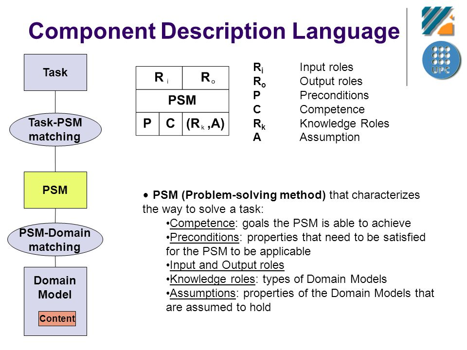 Component Description Language PSM (Problem-solving method) that characterizes the way to solve a task: Competence: goals the PSM is able to achieve P