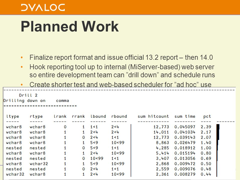 Planned Work Finalize report format and issue official 13.2 report – then 14.0 Hook reporting tool up to internal (MiServer-based) web server so entire development team can drill down and schedule runs Create shorter test and web-based scheduler for ad hoc use by developers needing short turnaround to verify a change Bring APLMON categories in line with PQA, so an APLMON profile can be combined with PQA data to predict performance (might work) Holy Grail: Hook PQA up to overnight build system, so updates are blocked if a fix causes a degradation (and responsible developer fined for not running the test himself) Primitive Performance 18
