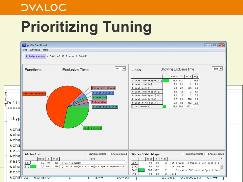 Prioritizing Tuning Deciding where to start: APLMON: Profiles APL Interpreter ]PROFILE: Profiles application code Customer benchmarks –Please send us your code.